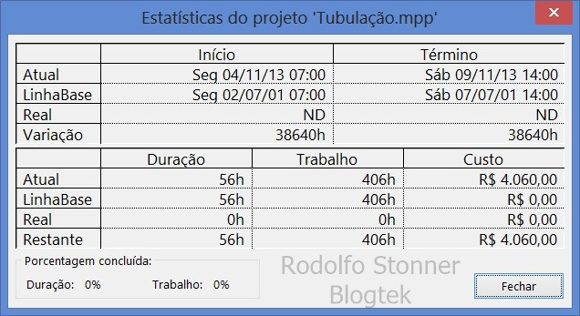 Cuidados com custos no Project - custos calculados pelo Project